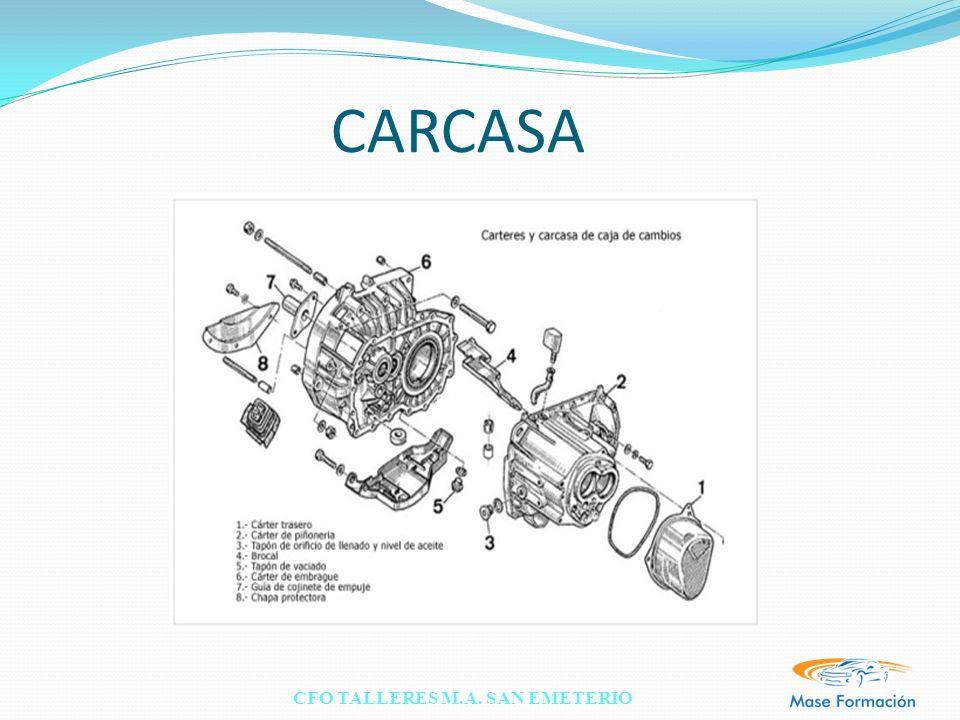 CFO TALLERES M.A. SAN EMETERIO CARCASA