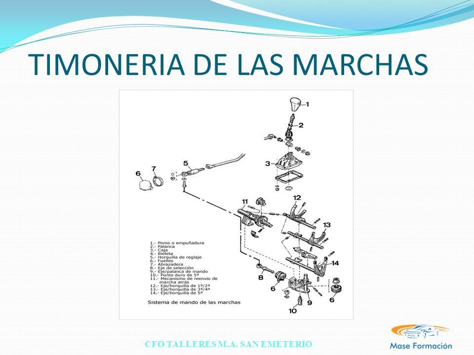 CFO TALLERES M.A. SAN EMETERIO TIMONERIA DE LAS MARCHAS