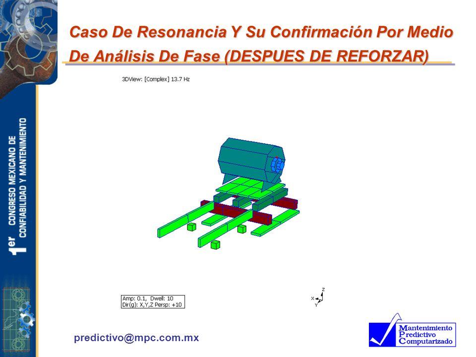 predictivo@mpc.com.mx Caso De Resonancia Y Su Confirmación Por Medio De Análisis De Fase (DESPUES DE REFORZAR)