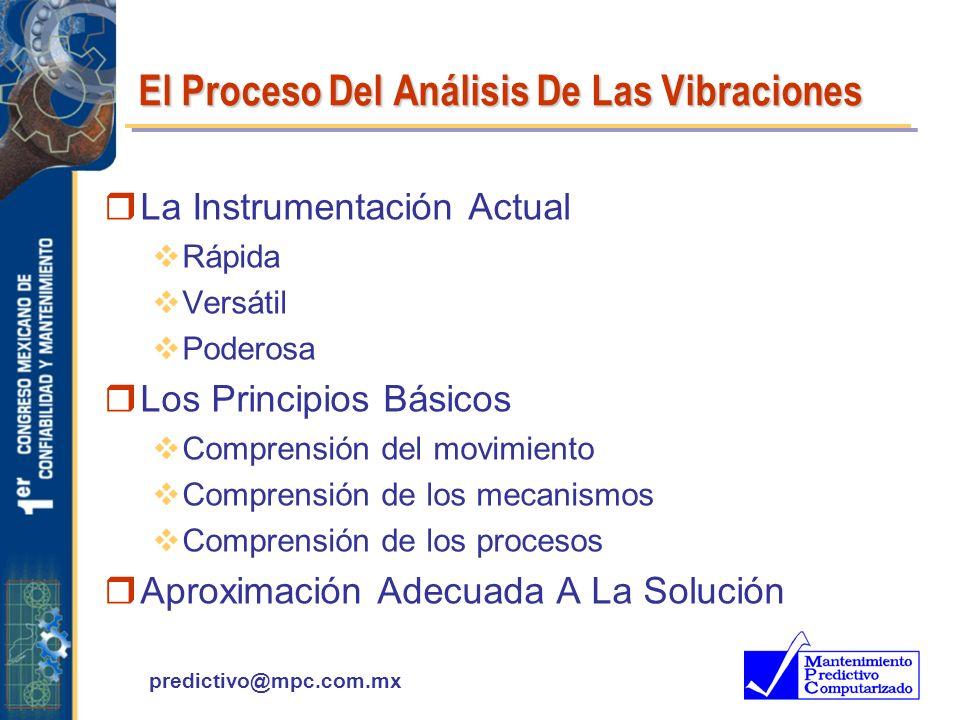predictivo@mpc.com.mx El Proceso Del Análisis De Las Vibraciones rLa Instrumentación Actual Rápida Versátil Poderosa rLos Principios Básicos Comprensi
