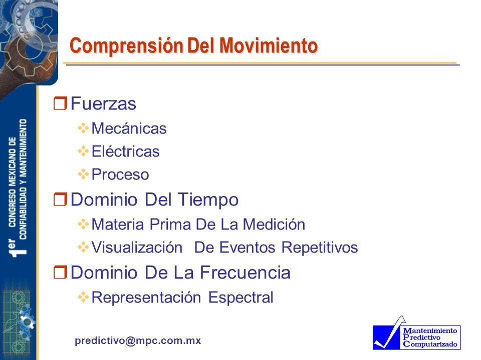 predictivo@mpc.com.mx Comprensión Del Movimiento rFuerzas Mecánicas Eléctricas Proceso rDominio Del Tiempo Materia Prima De La Medición Visualización
