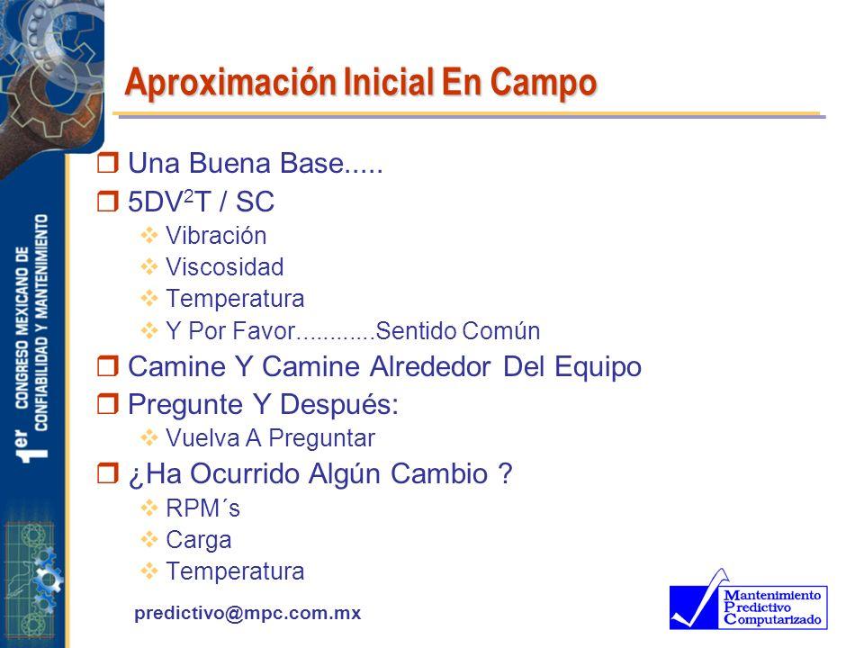 predictivo@mpc.com.mx Aproximación Inicial En Campo rUna Buena Base..... r5DV 2 T / SC Vibración Viscosidad Temperatura Y Por Favor............Sentido