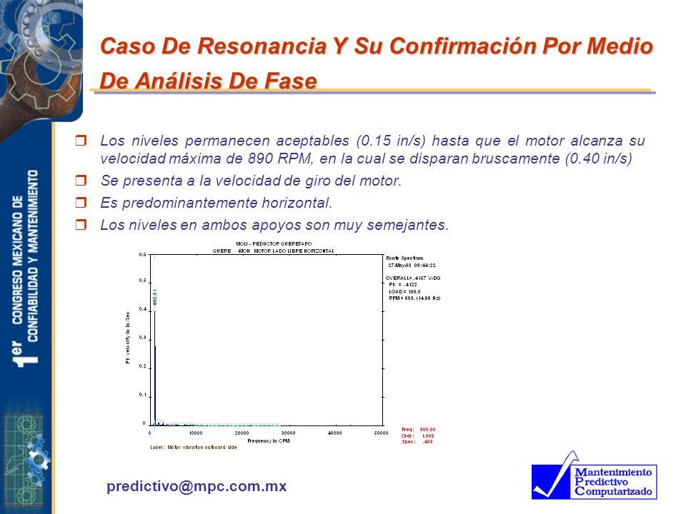 predictivo@mpc.com.mx Caso De Resonancia Y Su Confirmación Por Medio De Análisis De Fase r Los niveles permanecen aceptables (0.15 in/s) hasta que el