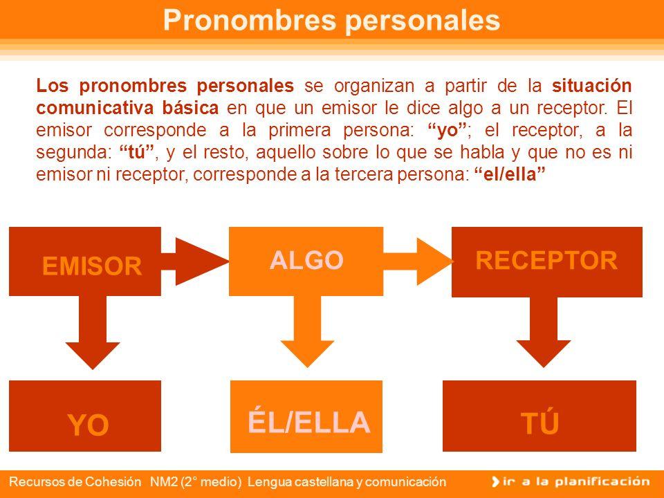 Recursos de Cohesión NM2 (2° medio) Lengua castellana y comunicación Cohesión: Pronominalización De igual manera que los conectores y la correfencia,