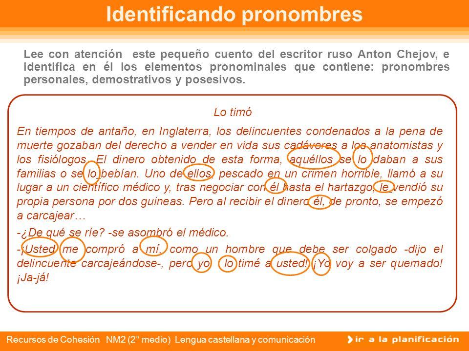 Recursos de Cohesión NM2 (2° medio) Lengua castellana y comunicación Pronombres posesivos Los pronombres posesivos indican la relación de posesión o p
