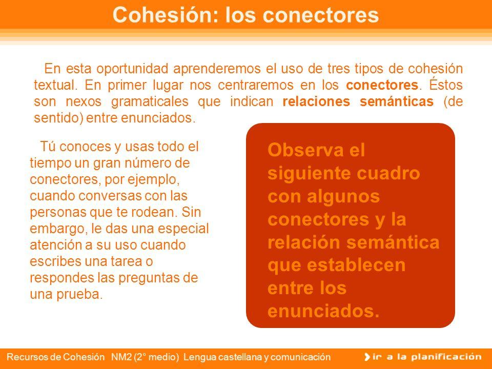 Recursos de Cohesión NM2 (2° medio) Lengua castellana y comunicación Coherencia y cohesión Es muy posible que en tus años de estudio hayas escuchados