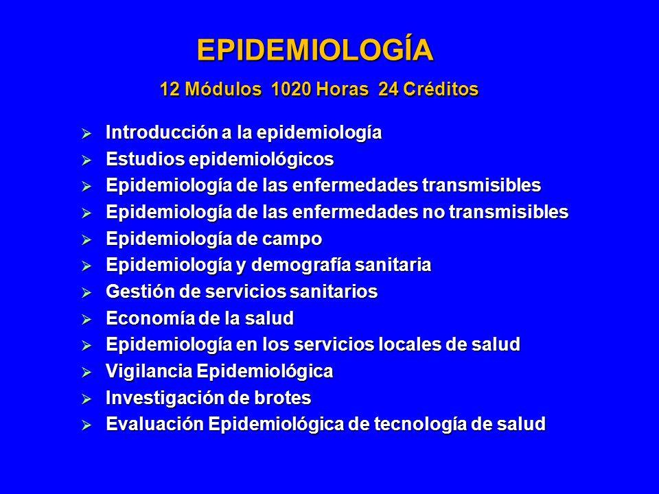 EPIDEMIOLOGÍA 12 Módulos 1020 Horas 24 Créditos Introducción a la epidemiología Introducción a la epidemiología Estudios epidemiológicos Estudios epid