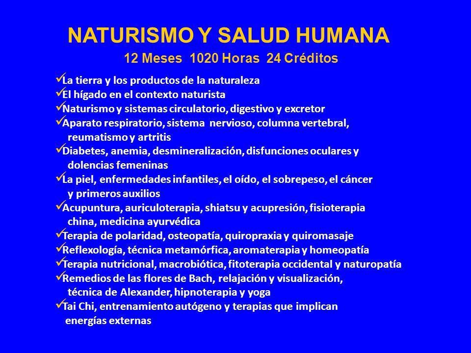 La tierra y los productos de la naturaleza El hígado en el contexto naturista Naturismo y sistemas circulatorio, digestivo y excretor Aparato respirat