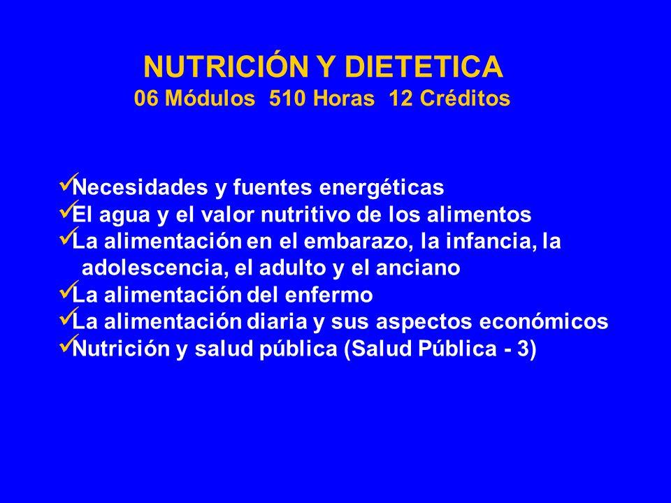 NUTRICIÓN CLÍNICA 12 Módulos 1020 Horas 24 Créditos Evaluación del nivel de Nutrición Nutrición del Paciente: Enfermedades Digestivas Nutrición del Paciente: Hepatología, via biliar y ginecología Nutrición del Paciente: Endocrinología Nutrición del Paciente: Nefrología, Neumología e infecciones por VIH Nutrición del Paciente: Cardiología hematología Nutrición del Paciente: Neurología Nutrición del Paciente: Oncología Nutrición del Paciente: Cirugía Nutrición del Paciente: Psiquiatría Nutrición Geriátrica Nutrición en patología ósea y articular