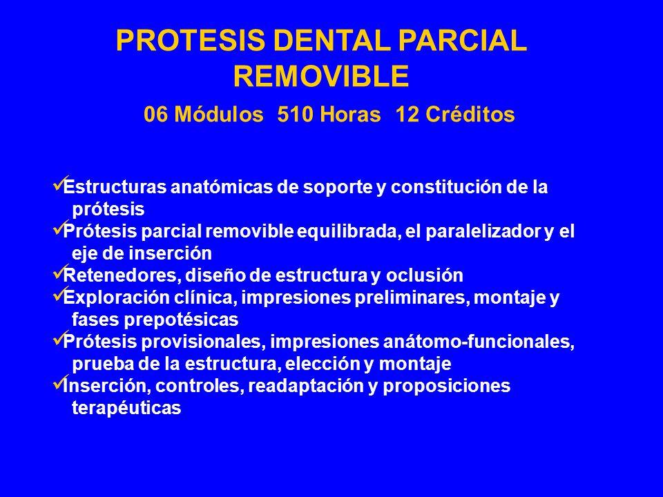 Estructuras anatómicas de soporte y constitución de la prótesis Prótesis parcial removible equilibrada, el paralelizador y el eje de inserción Retened