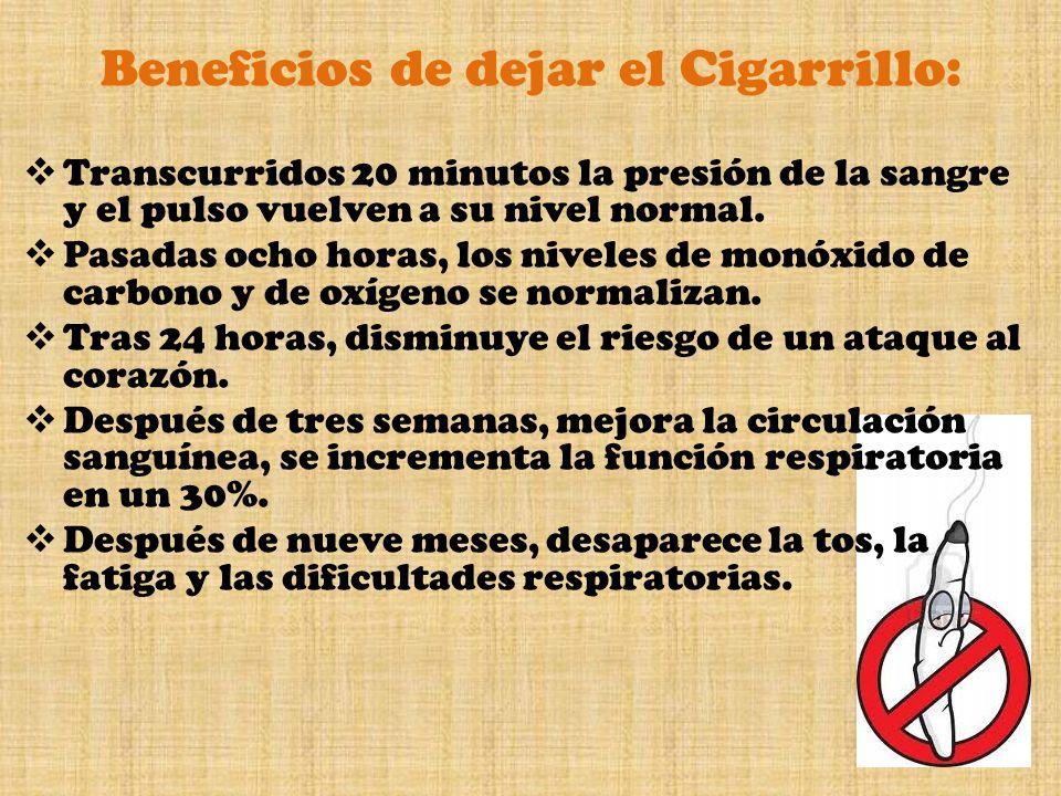 Beneficios de dejar el Cigarrillo: Transcurridos 20 minutos la presión de la sangre y el pulso vuelven a su nivel normal. Pasadas ocho horas, los nive