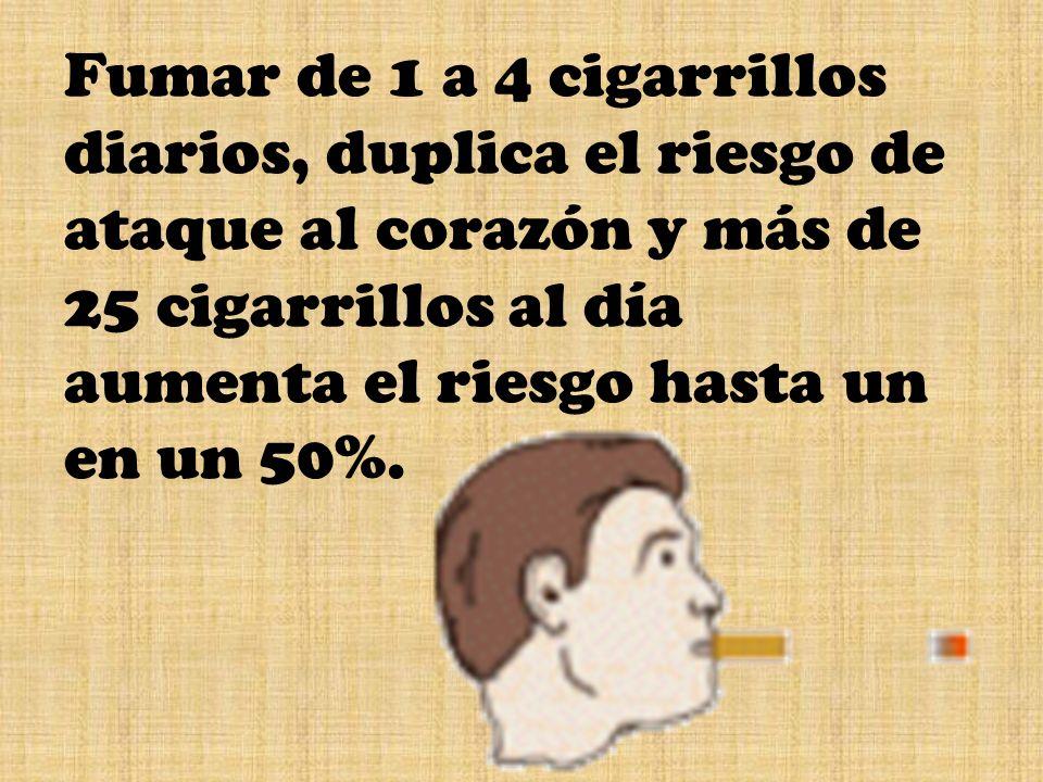 El fumador es el responsable de los peligros que corren las personas que se encuentran a su alrededor.