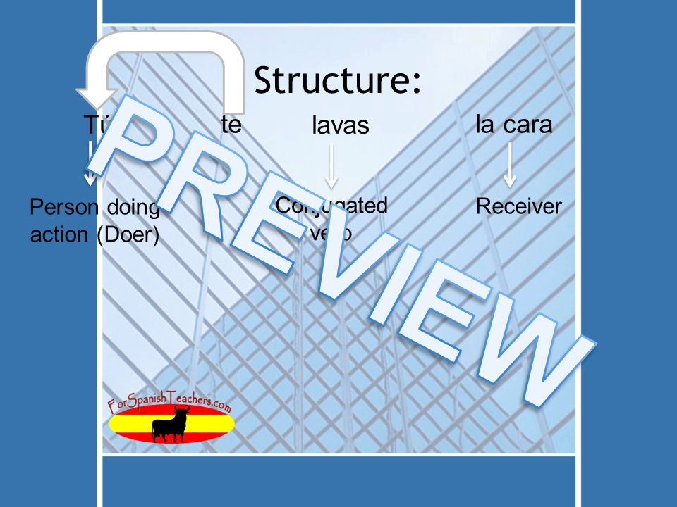 Structure: Tú Person doing action (Doer) te lavas Conjugated verb la cara Receiver