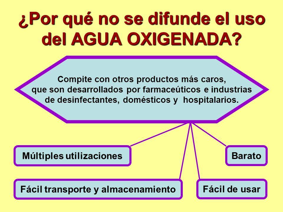 ¿Por qué no se difunde el uso del AGUA OXIGENADA? Barato Fácil de usar Fácil transporte y almacenamiento Múltiples utilizaciones Compite con otros pro