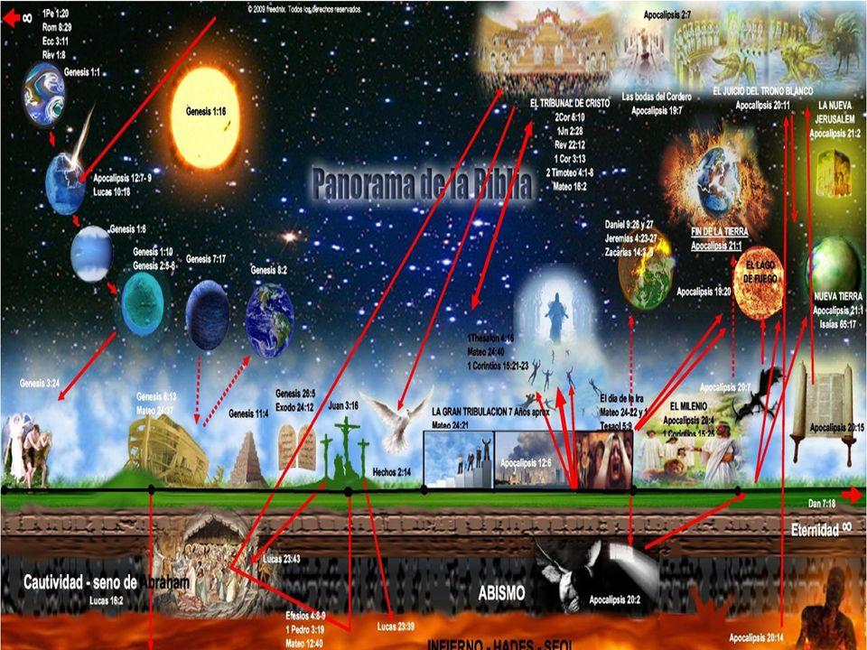 ¿La profecía del Mesías se cumplió.