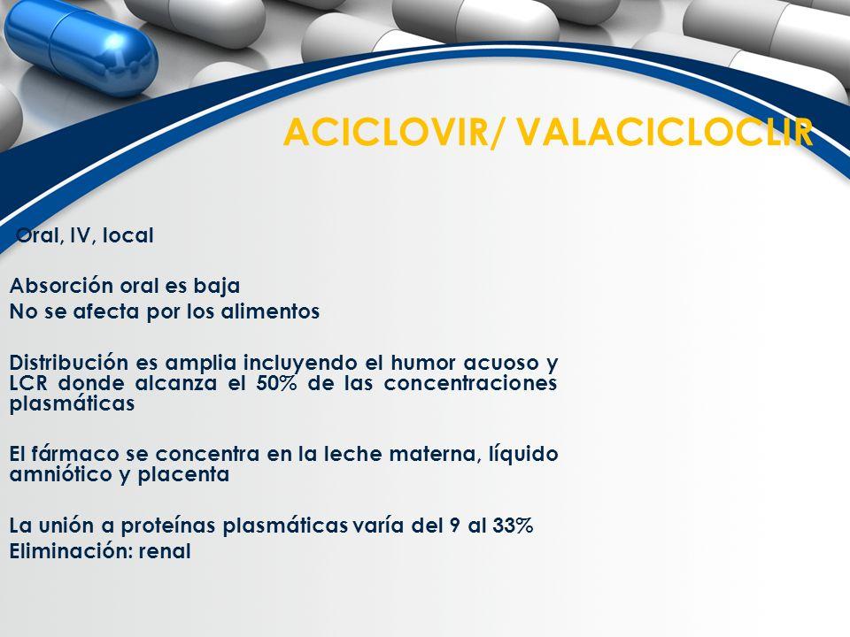 ACICLOVIR/ VALACICLOCLIR Oral, IV, local Absorción oral es baja No se afecta por los alimentos Distribución es amplia incluyendo el humor acuoso y LCR