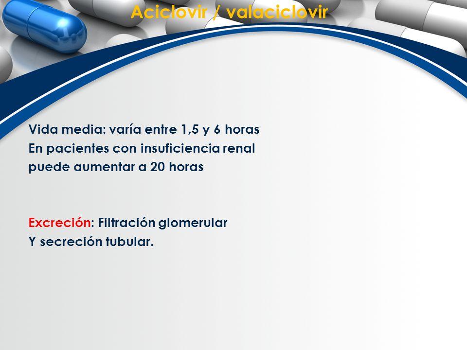 Aciclovir / valaciclovir Vida media: varía entre 1,5 y 6 horas En pacientes con insuficiencia renal puede aumentar a 20 horas Excreción: Filtración gl