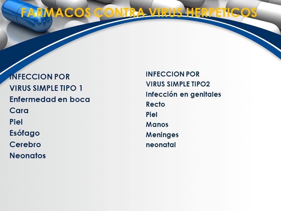 FARMACOS CONTRA VIRUS HERPETICOS INFECCION POR VIRUS SIMPLE TIPO 1 Enfermedad en boca Cara Piel Esófago Cerebro Neonatos INFECCION POR VIRUS SIMPLE TI
