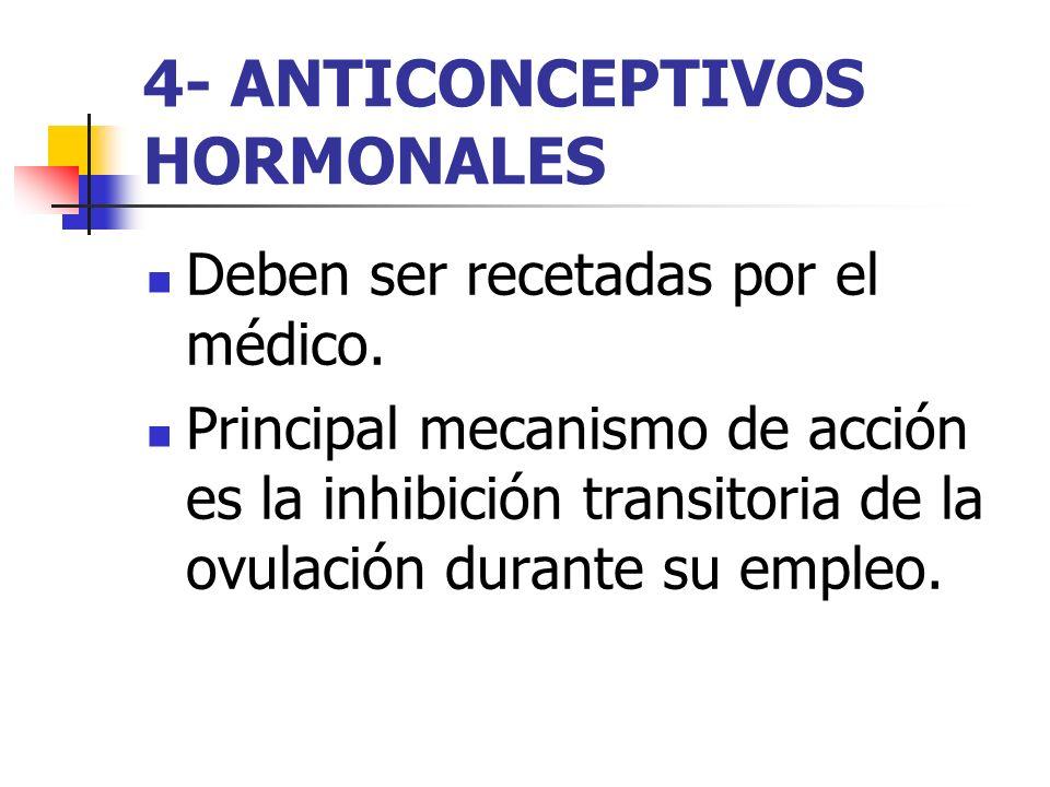 4- ANTICONCEPTIVOS HORMONALES Deben ser recetadas por el médico. Principal mecanismo de acción es la inhibición transitoria de la ovulación durante su