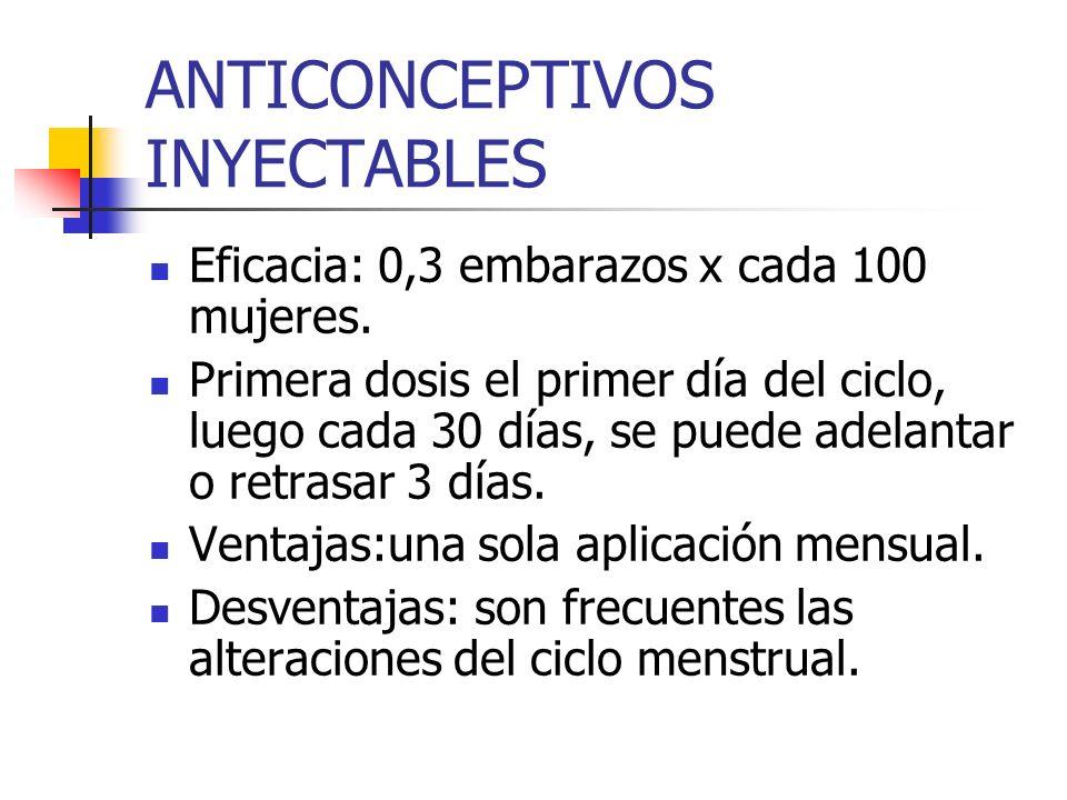 ANTICONCEPTIVOS INYECTABLES Eficacia: 0,3 embarazos x cada 100 mujeres. Primera dosis el primer día del ciclo, luego cada 30 días, se puede adelantar
