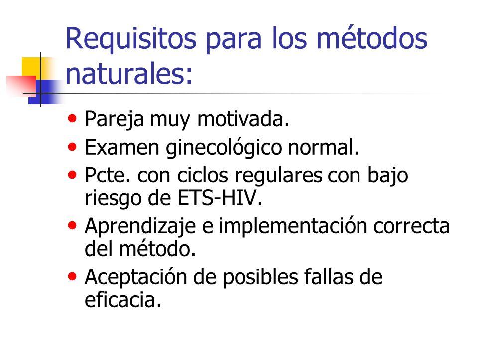 Requisitos para los métodos naturales: Pareja muy motivada. Examen ginecológico normal. Pcte. con ciclos regulares con bajo riesgo de ETS-HIV. Aprendi