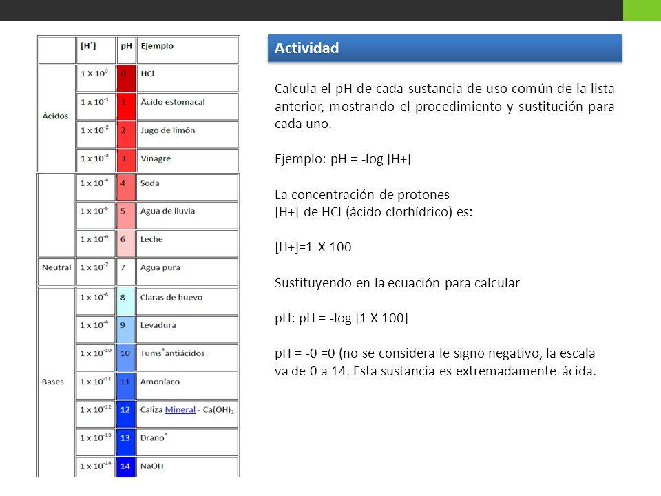 Calcula el pH de cada sustancia de uso común de la lista anterior, mostrando el procedimiento y sustitución para cada uno. Ejemplo: pH = -log [H+] La