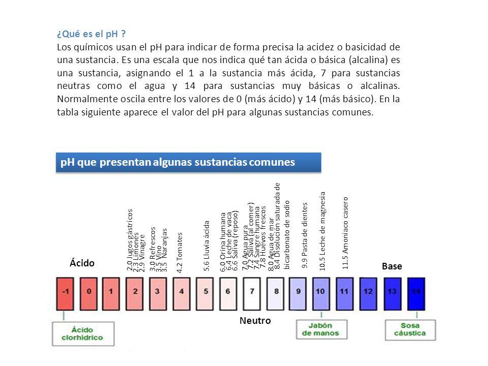 ¿Qué es el pH ? Los químicos usan el pH para indicar de forma precisa la acidez o basicidad de una sustancia. Es una escala que nos indica qué tan áci