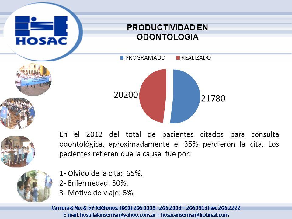 En el 2012 del total de pacientes citados para consulta odontológica, aproximadamente el 35% perdieron la cita. Los pacientes refieren que la causa fu