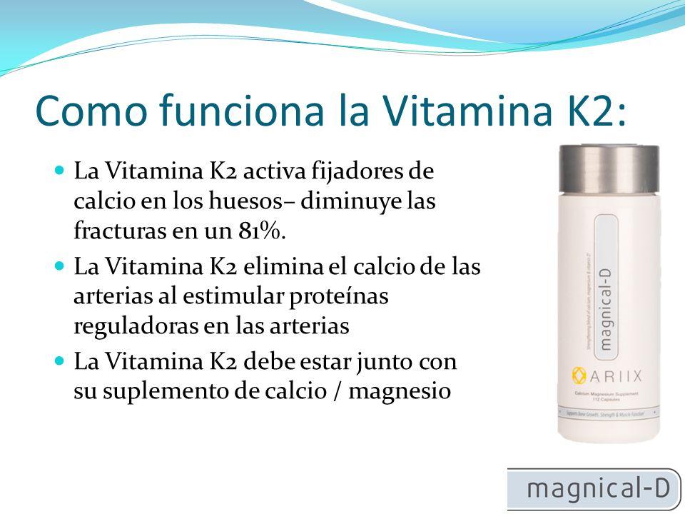 Como funciona la Vitamina K2: La Vitamina K2 activa fijadores de calcio en los huesos– diminuye las fracturas en un 81%.