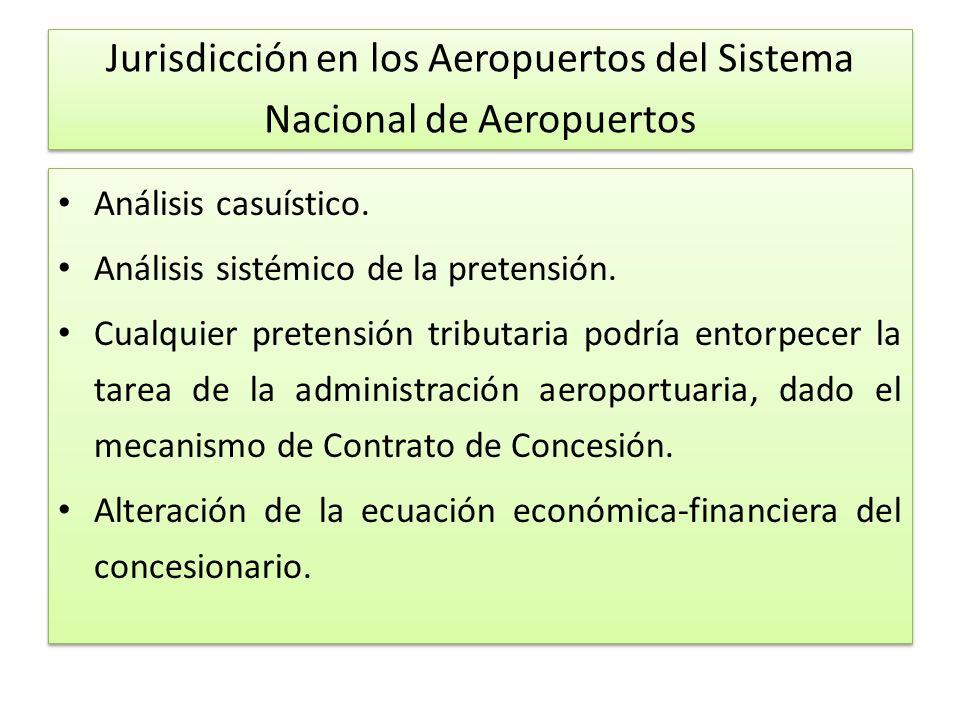 Jurisdicción en los Aeropuertos del Sistema Nacional de Aeropuertos Análisis casuístico.