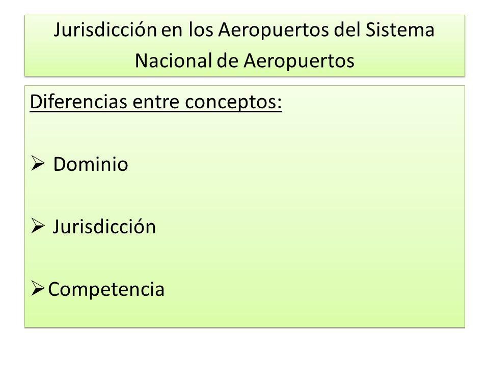 Jurisdicción en los Aeropuertos del Sistema Nacional de Aeropuertos Diferencias entre conceptos: Dominio Jurisdicción Competencia Diferencias entre conceptos: Dominio Jurisdicción Competencia