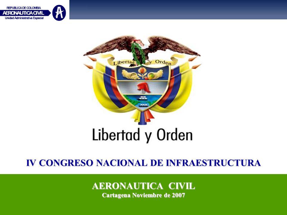 Unidad Administrativa Especial de Aeronáutica Civil República de Colombia CONTENIDO 1.Aeropuertos Comunitarios 2.Concesiones Aeroportuarias 3.Aspectos Presupuestales