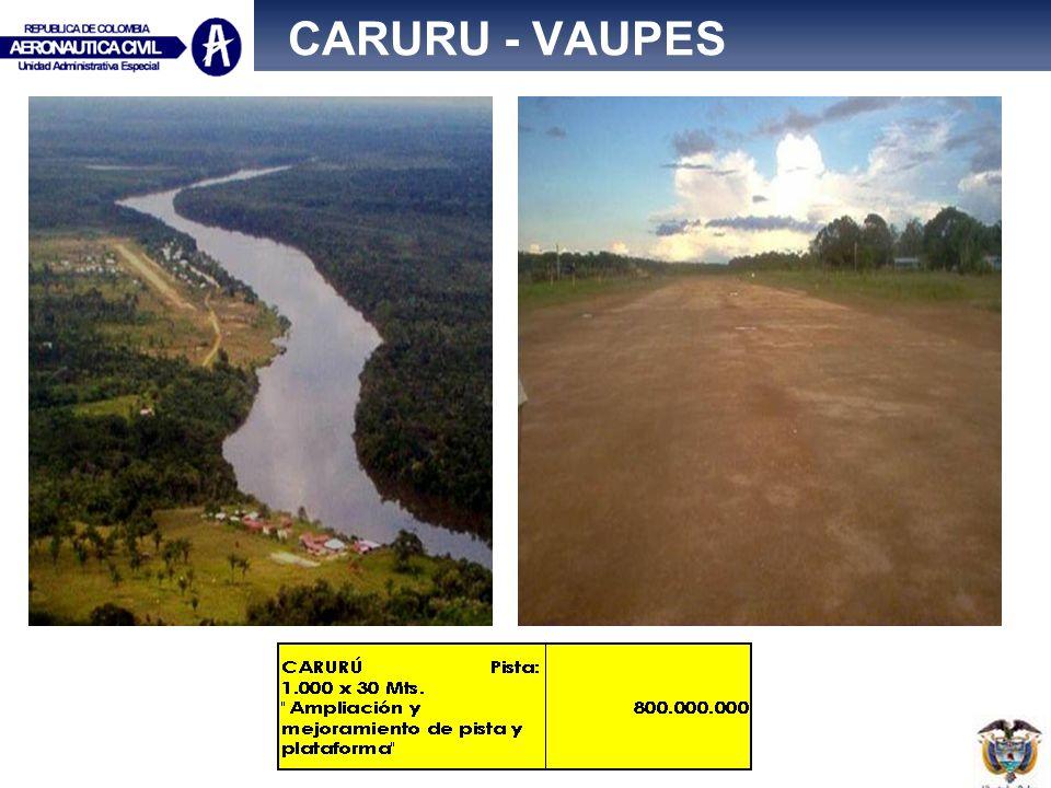 CARURU - VAUPES