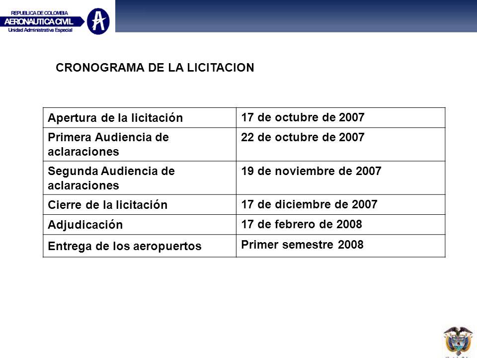 CRONOGRAMA DE LA LICITACION Apertura de la licitación 17 de octubre de 2007 Primera Audiencia de aclaraciones 22 de octubre de 2007 Segunda Audiencia