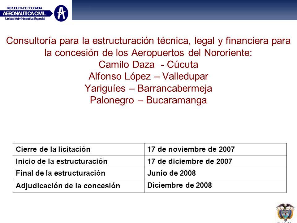 Consultoría para la estructuración técnica, legal y financiera para la concesión de los Aeropuertos del Nororiente: Camilo Daza - Cúcuta Alfonso López