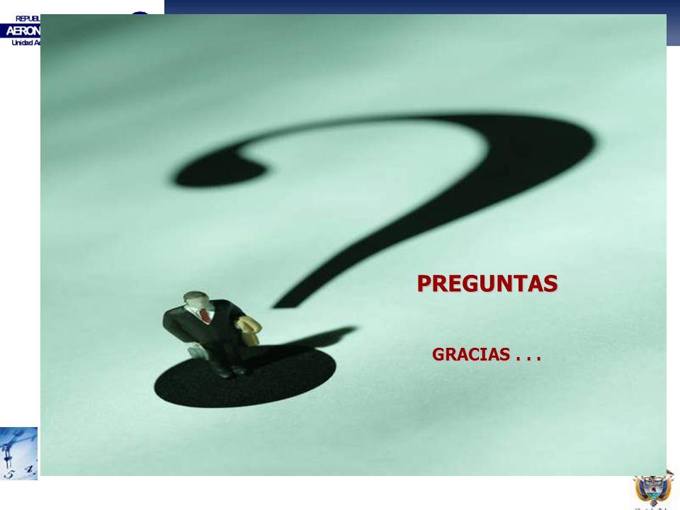 PREGUNTAS GRACIAS...