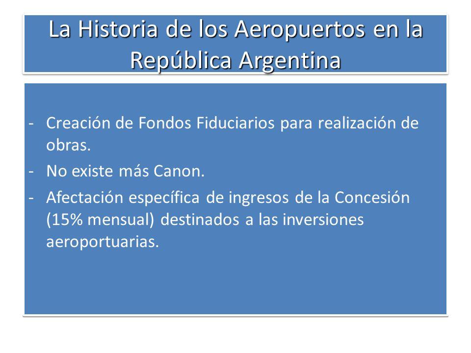 La Historia de los Aeropuertos en la República Argentina -Creación de Fondos Fiduciarios para realización de obras. -No existe más Canon. -Afectación