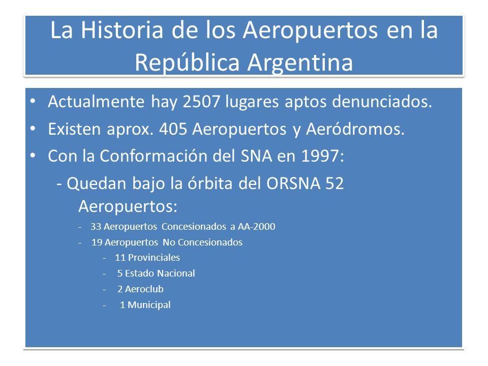 La Historia de los Aeropuertos en la República Argentina Lugares Aptos Denunciados (2507) Aeropuertos y Aeródromos (405) Administración Provincias Municipios Privados Sistema Nacional de Aeropuertos (52 aeropuertos) Aeropuertos Concesionados (33 aeropuertos) Grupo B No Concesionado (19 aeropuertos) Grupo A Concesionado Decreto N° 163/98 El Concesionario es el Administrador de los Aeropuertos Lugares No Controlados (352) Autoridad Aeronáutica - Funciones operativas en todos.
