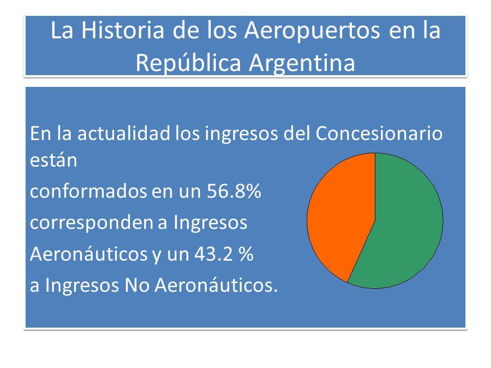 La Historia de los Aeropuertos en la República Argentina En la actualidad los ingresos del Concesionario están conformados en un 56.8% corresponden a