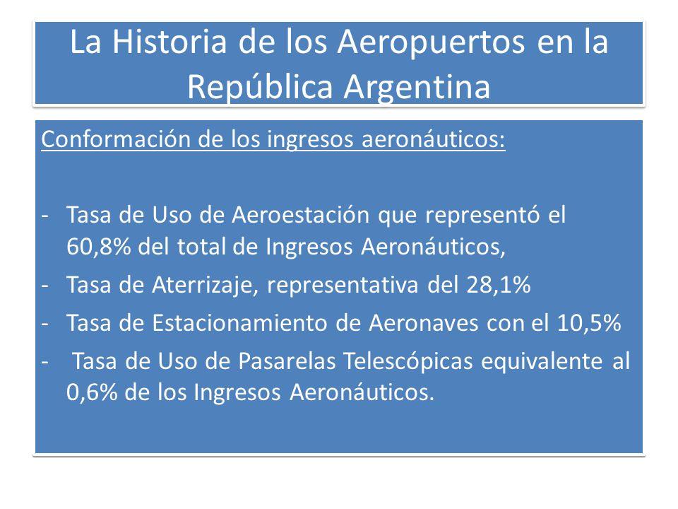 La Historia de los Aeropuertos en la República Argentina Conformación de los ingresos aeronáuticos: -Tasa de Uso de Aeroestación que representó el 60,