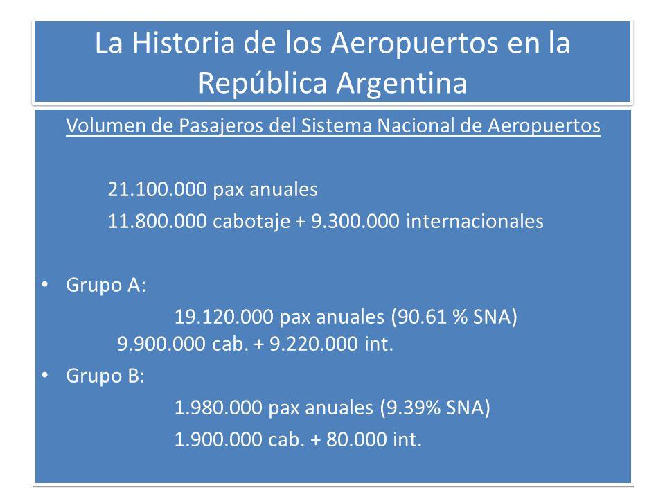 La Historia de los Aeropuertos en la República Argentina Volumen de Pasajeros del Sistema Nacional de Aeropuertos 21.100.000 pax anuales 11.800.000 ca
