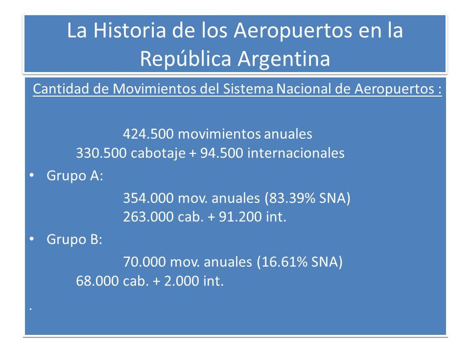 La Historia de los Aeropuertos en la República Argentina Cantidad de Movimientos del Sistema Nacional de Aeropuertos : 424.500 movimientos anuales 330