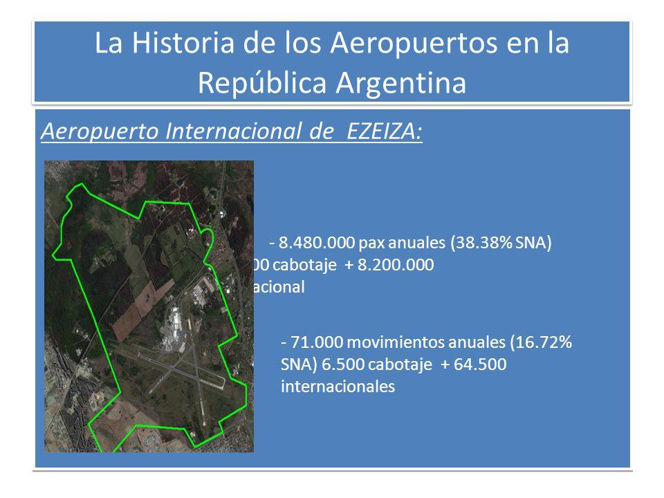 La Historia de los Aeropuertos en la República Argentina Aeropuerto Internacional de EZEIZA: - 8.480.000 pax anuales (38.38% SNA) 280.000 cabotaje + 8