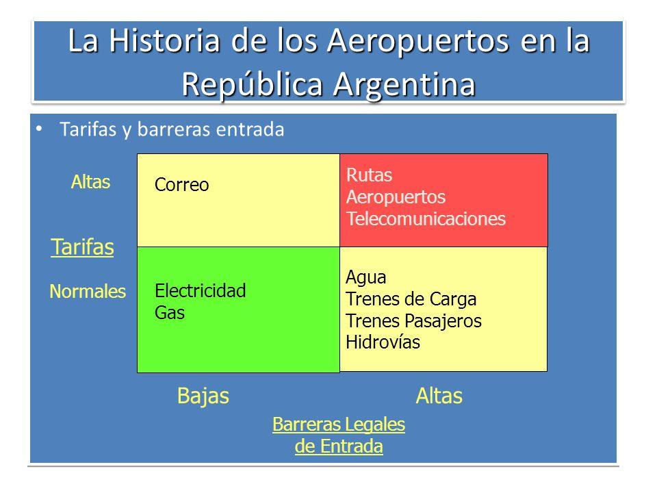 La Historia de los Aeropuertos en la República Argentina Tarifas y barreras entrada Agua Trenes de Carga Trenes Pasajeros Hidrovías Barreras Legales d