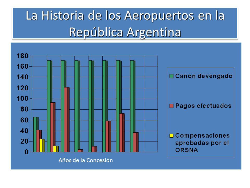 La Historia de los Aeropuertos en la República Argentina Años de la Concesión