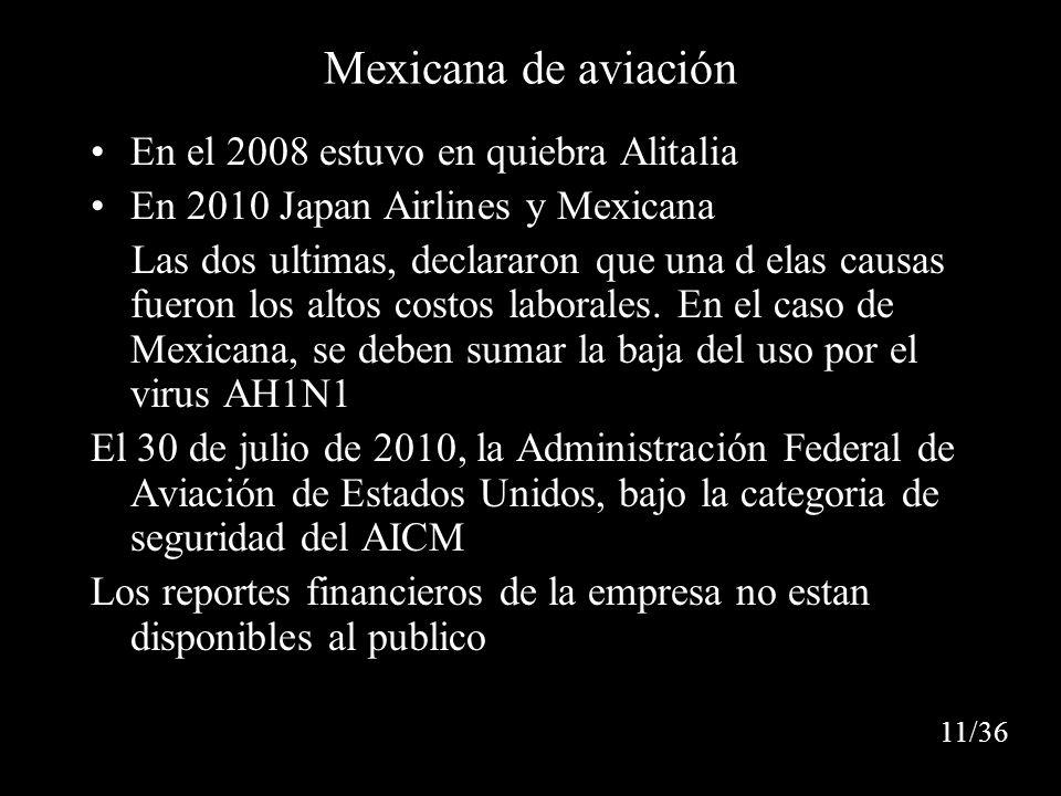 Mexicana de aviación En el 2008 estuvo en quiebra Alitalia En 2010 Japan Airlines y Mexicana Las dos ultimas, declararon que una d elas causas fueron los altos costos laborales.