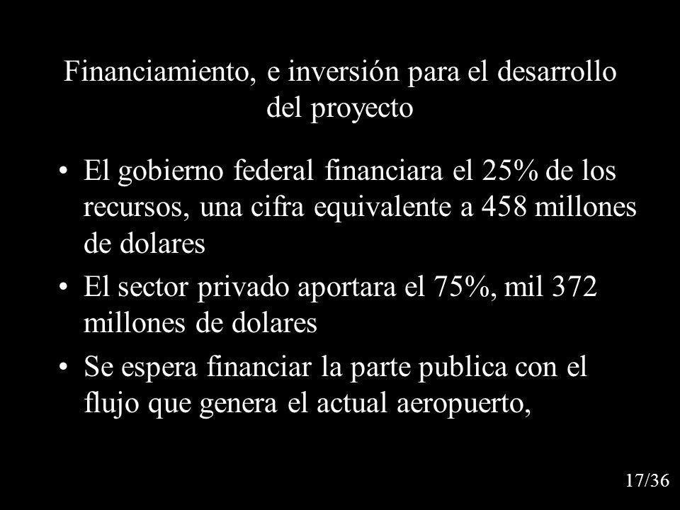 Financiamiento, e inversión para el desarrollo del proyecto El gobierno federal financiara el 25% de los recursos, una cifra equivalente a 458 millones de dolares El sector privado aportara el 75%, mil 372 millones de dolares Se espera financiar la parte publica con el flujo que genera el actual aeropuerto, 17/36