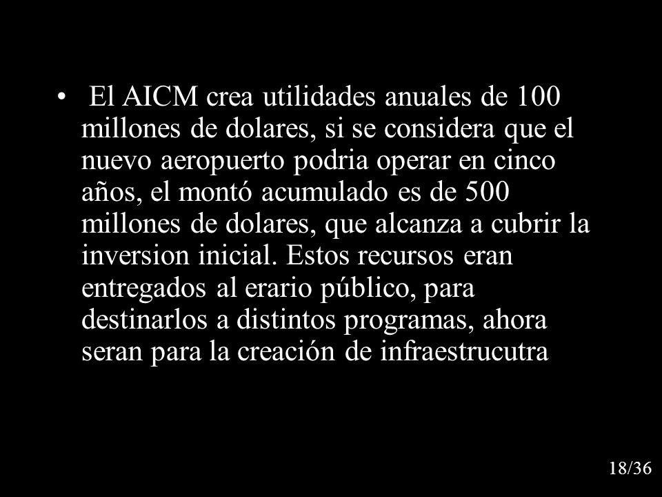 El AICM crea utilidades anuales de 100 millones de dolares, si se considera que el nuevo aeropuerto podria operar en cinco años, el montó acumulado es de 500 millones de dolares, que alcanza a cubrir la inversion inicial.