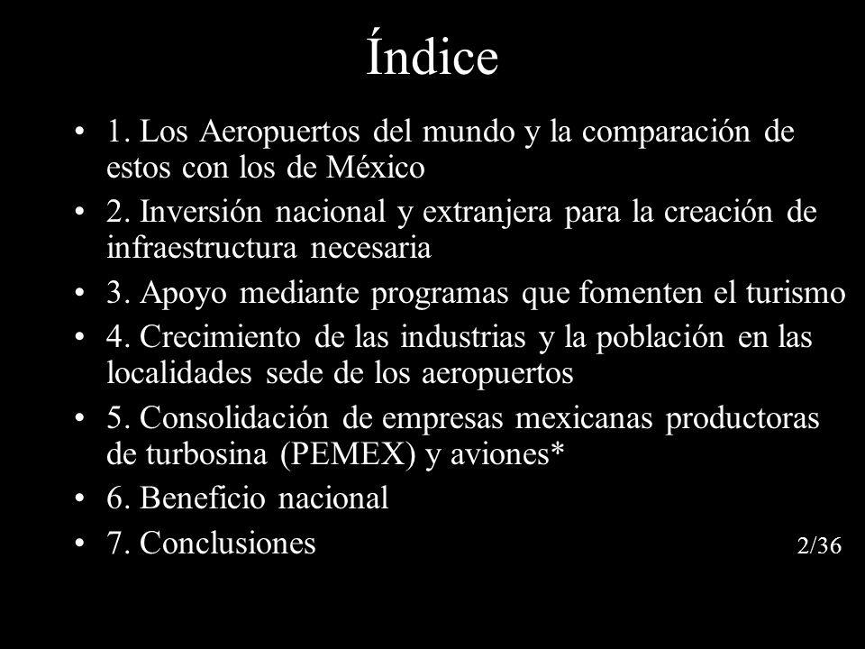 Índice 1.Los Aeropuertos del mundo y la comparación de estos con los de México 2.