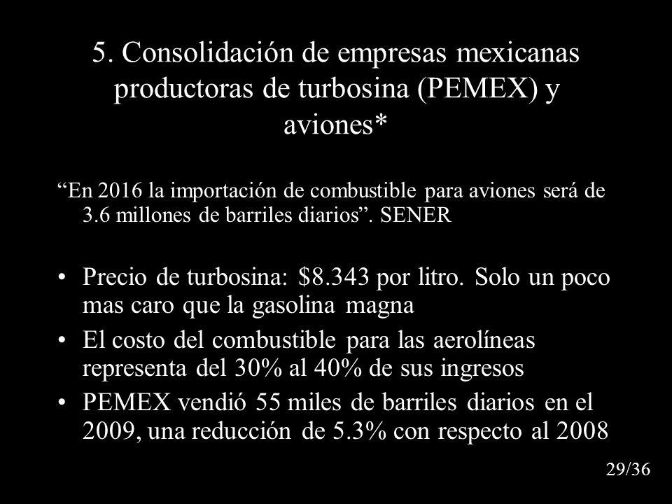 5. Consolidación de empresas mexicanas productoras de turbosina (PEMEX) y aviones* En 2016 la importación de combustible para aviones será de 3.6 mill